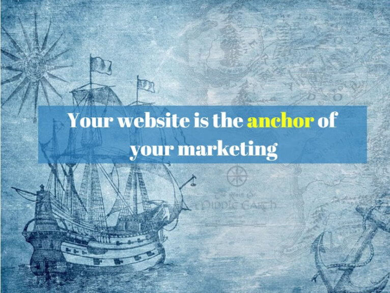 Reasons why you need a website: Anchor for your marketing